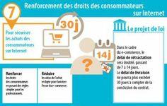 Loi Hamon & ecommerce