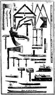212 best Axes and other medieval tools in Use images
