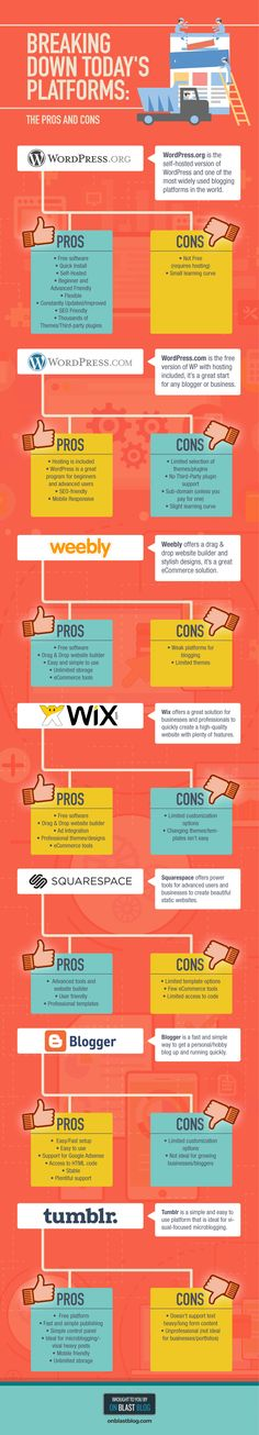 Which CMS Should You Use? The Pros & Cons of 7 Popular Website Platforms #Infographic https://www.youtube.com/user/Customblogs/