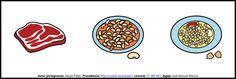 Clasificación de palabras: 3 elementos, nivel fácil. Lámina 27 http://informaticaparaeducacionespecial.blogspot.com.es/2009/05/clasificacion-de-palabras-3-elementos_20.html