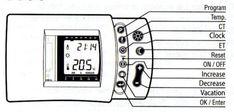 Resultado de imagen para termostato de ambiente diletta