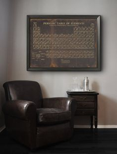 Periodic Table of Elements. Similar to Restoration Hardware Periodic Table of Elements print but not affiliated with or produced by them. Many sizing options available at a fraction of the price!