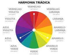 Harmonia Triádica