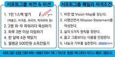 서포트그룹  Vision & Mission www.supportgroup.kr