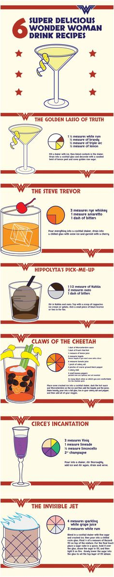 Six Cocktail Recipes for Wonder Woman Fans