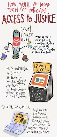 36 Law Art Ideas Law School Law Law School Humor