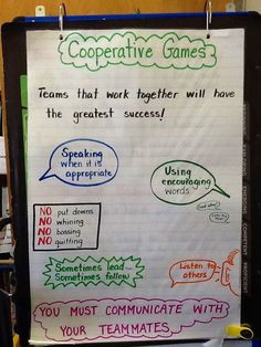 Cooperative games anchor chart