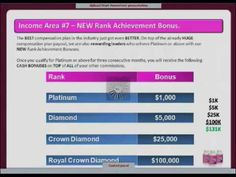 Skinny Body Care Compensation Plan - Skinny Fiber Overview - Ageless Home Business Pay Plan - YouTube