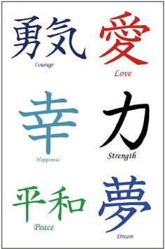 Kanji Tattoos Japanese Chinese Asian Characters Tat Ideas Kanji
