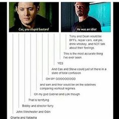funny tumblr posts supernatural - Google Search
