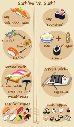 5 Basic Differences Between Sashimi and Sushi Everyone Should Know