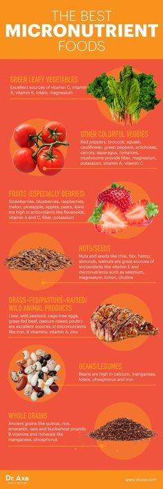 Micronutrients Prevent Disease & Fight Aging!