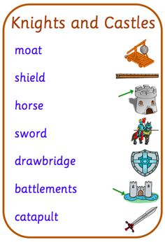 Castles for primary children   Castles homework help further Castles   Castles Worksheets KS1    plete Series further Label the House of  mons Elections Activity   Clroom Secrets furthermore Castle homework ks1 furthermore Parts Of A Castle Worksheet   castle  castles  diagram  label likewise Features Of A Castle Castles Ks1 Worksheets Homework Activity also The Battle Of Castle Worksheets Free Ks1 – scottishotours info also Features of a castle by hannahtom   Teaching Resources   Tes also  together with  moreover  likewise  likewise worksheet  Label A Castle Worksheet Ks1  Carlos Lomas Worksheet For additionally The Battle Of Castle Worksheets Free Ks1 – scottishotours info as well Labelling a knight besides Label the House of  mons Elections Activity   Clroom Secrets. on label a castle worksheet ks1