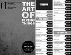 "The Art of Fixing Things ($11) by Lawrence E. Pierce a crash course in honey-do-list competence. Its 168 pages provide easy-to-follow tips supplemented by helpful photos in areas like automotive, appliances, household and lawn/garden work — making it a go-to reference for all those ""oh ____"" moments."