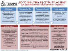 Terapis: Nauka i terapia