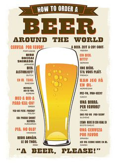 Vintage / Retro Sign Old Style wall decor Reproduction Print Poster Nr 14. How to order BEER around the world