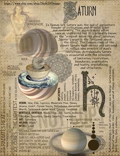 Discover recipes, home ideas, style inspiration and other ideas to try. Wiccan, Magick, Witchcraft, Zodiac Planets, Herbalife Shake Recipes, Astrology Zodiac, Astrology Numerology, Numerology Chart, Spiritus