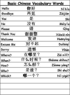 Basic Chinese Vocabulary Words - Learn Chinese