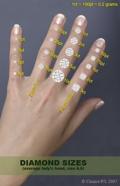 Carat sizes on a hand