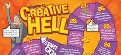 Creative-Hell.jpg (458×210)