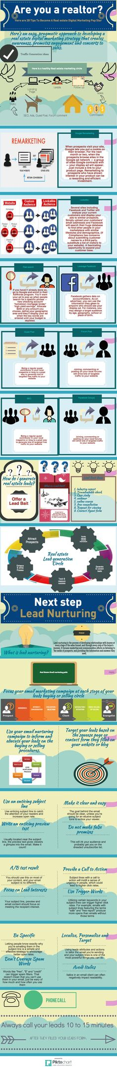 28 tips for becoming a realtor digital marketing pop star - #infographic