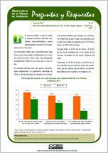 ¿POR QUÉ LAS NIÑAS? Preguntas y Respuestas (Observatorio de la Infancia en Andalucía): Sexismo entre adolescentes de 14 a 16 años según género. Andalucía, 2011  Porque todavía existe un 27,6% de los chicos de 14 a 16 años que cree que el lugar más adecuado para la mujer es su casa con su familia.