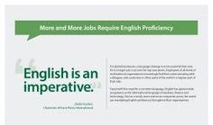 Discover the transformative power of English for the workforce — WhyEnglishMatters.com | Facts