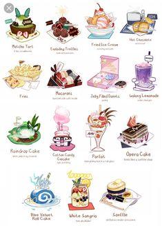 My hero Academia dessert Cute Food Drawings, Kawaii Drawings, My Hero Academia Shouto, Hero Academia Characters, Syaoran, Cafe Food, Kawaii Art, Kawaii Chibi, Boku No Hero Academy