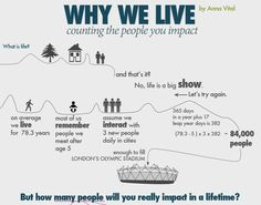 Why we live