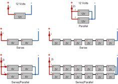 wiring multiple 6 volt batteries together how to wire 6v batteries rh pinterest com wiring batteries parallel and series parallel wiring 12v batteries