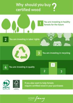 Why you should buy certified wood? @fscic  @pefcint  #IntlForestDay It's time for #action2015 #infographic