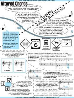 A description of altered chords (chromatic harmony) and their use by composers of the common practice period. Music Theory Lessons, Music Theory Guitar, Music Theory Worksheets, Music Chords, Music Guitar, Piano Music, Guitar Lessons, Violin, Art Lessons