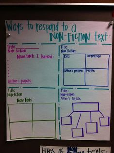NonFiction Reading Response - OMG this site has so many GREAT anchor charts! Reading Lessons, Reading Skills, Teaching Reading, Reading Strategies, Learning, Teaching Ideas, Math Lessons, Teaching Outfits, Kindergarten Writing