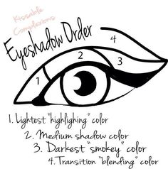 A guide on how to do eye shadow make up.