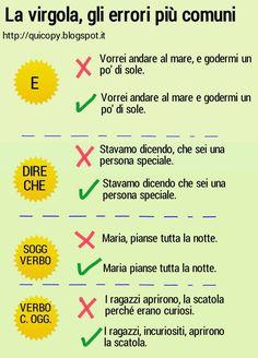 Learning Italian Through Vocabulary Italian Grammar, Italian Vocabulary, Italian Phrases, Italian Words, Italian Language, Writing Workshop, Writing A Book, Italian Courses, Learn To Speak Italian