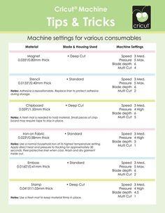 Cricut cutting guide by Elvirafire2000
