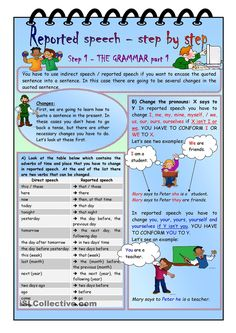 Reported speech - step by step * Step 1 * Grammar part 1 worksheet - Free ESL printable worksheets made by teachers Teaching English Grammar, English Grammar Worksheets, English Vocabulary, Grammar Book, Grammar Rules, Grammar Lessons, English Study, English Lessons, Direct And Indirect Speech