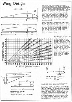Aircraft Structure, Ultralight Plane, Kit Planes, Flying Wing, Experimental Aircraft, Wings Design, Aircraft Design, Model Airplanes, Study Tips