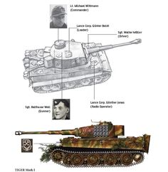 "The Killing Machine Wittmann's official tank was Tiger No. 205 (depicted above), although for the attack on Villers Bocage on 13 June 1944, he used First Sgt. Kurt Sowa's Tiger No. 212. He also used Sowa's crew aside from the gunner, for which role he chose his old friend, ""Bobby"" Woll, a fellow panzer ace from the Russian front."
