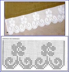 This is an interesting and nice stitch pattern: the Chevron Retro Stitch Wave Crochet pattern which I'm sure you guys would like to know how it is done. Filet Crochet, Crochet Chart, Crochet Puff Flower, Crochet Lace Edging, Crochet Trim, Crochet Boarders, Sunburst Granny Square, Knitting Patterns, Crochet Patterns