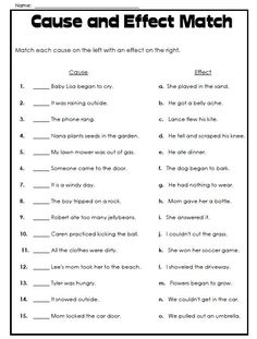 Super Teacher has printable cause and effect worksheets. Check out this worksheet where students can play a matching game while learning the relationship between cause and effect! Cause And Effect Worksheets, Cause And Effect Activities, Cause And Effect Examples, Cause And Effect Games, Reading Activities, Reading Skills, Teaching Reading, Learning, Writing Skills
