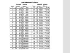 52 Week Money Challenge for my family of 5.
