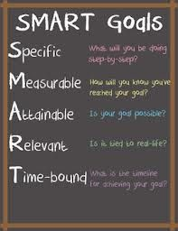 goals poster template - Google Search