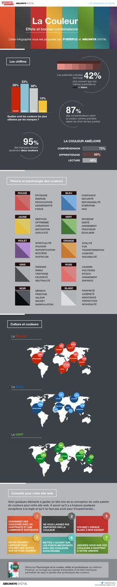 [Infographie] L'impact des couleurs | Comarketing-News