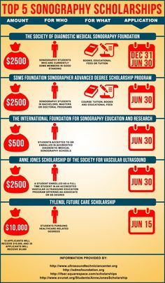 This infographic clearly shows information about five sonography scholarships. You can find information about more scholarships for sonography students from http://www.ultrasoundtechniciancenter.org/top-17-sonography-scholarships