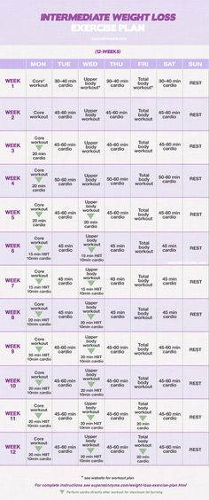 weight loss food for pcos