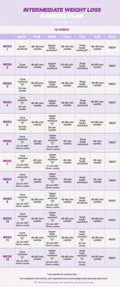movi m5 weight loss