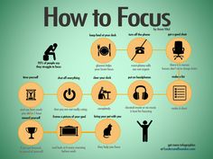 Our new infographic about how to focus. Latest focus hacks from our team: And here is a list of all hacks: Keep food on your desk. Glucose help your brain focus. Turn off the phone. Most phone calls are not urgent. Get a good chair. There is a reason- bos Pomodoro Technique, E Mc2, School Study Tips, School Tips, School Hacks, Study Habits, Study Skills, Study Motivation, Homework Motivation