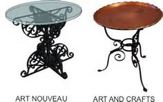 arts and crafts era object design examples - Bing Images