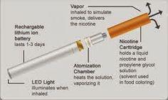 Best smokeless cigarette